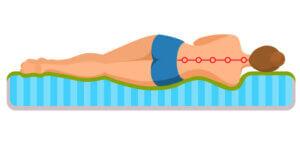 Het grootste voordeel van een orthopedisch matras is dat dit matras een geweldig aanpassend vermogen biedt.